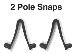 Tri-Tel-Pole-Snap-Set